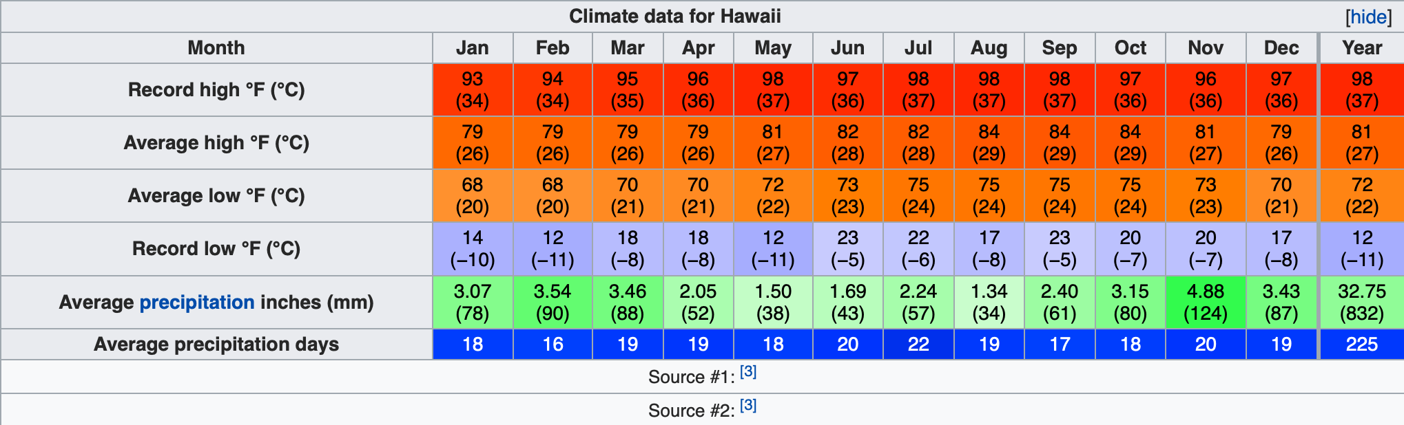 hawaii climate.png